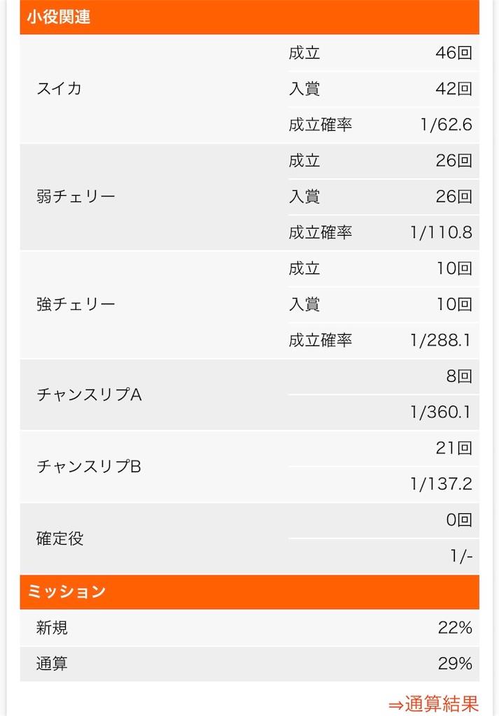 f:id:ichichi55:20180129184715j:image