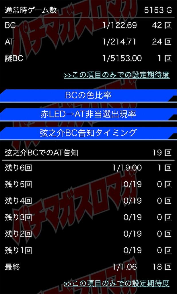 f:id:ichichi55:20180130134140j:image