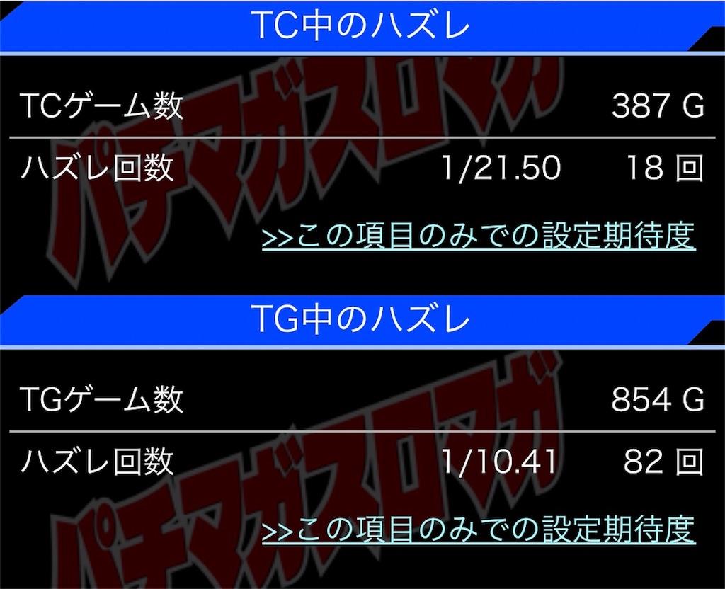 f:id:ichichi55:20180213164509j:image