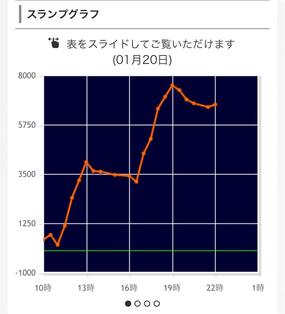 f:id:ichichi55:20180219163133j:image