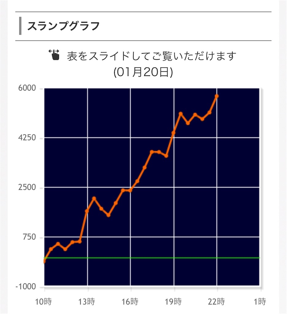 f:id:ichichi55:20180219163950j:image