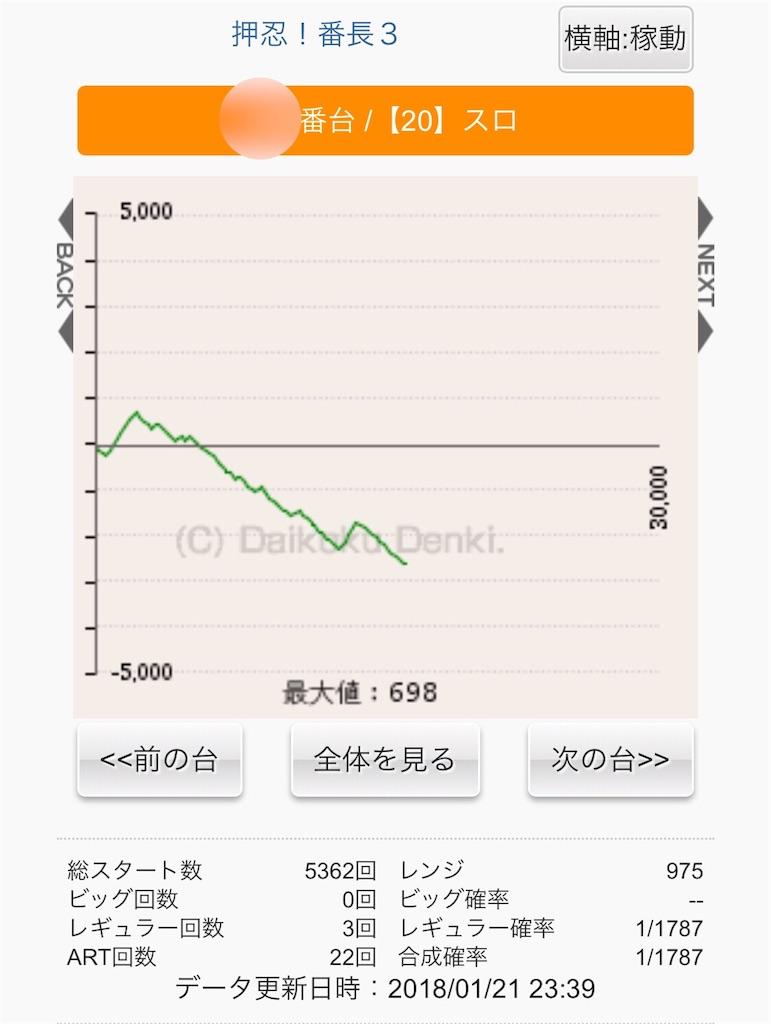 f:id:ichichi55:20180219172057j:image