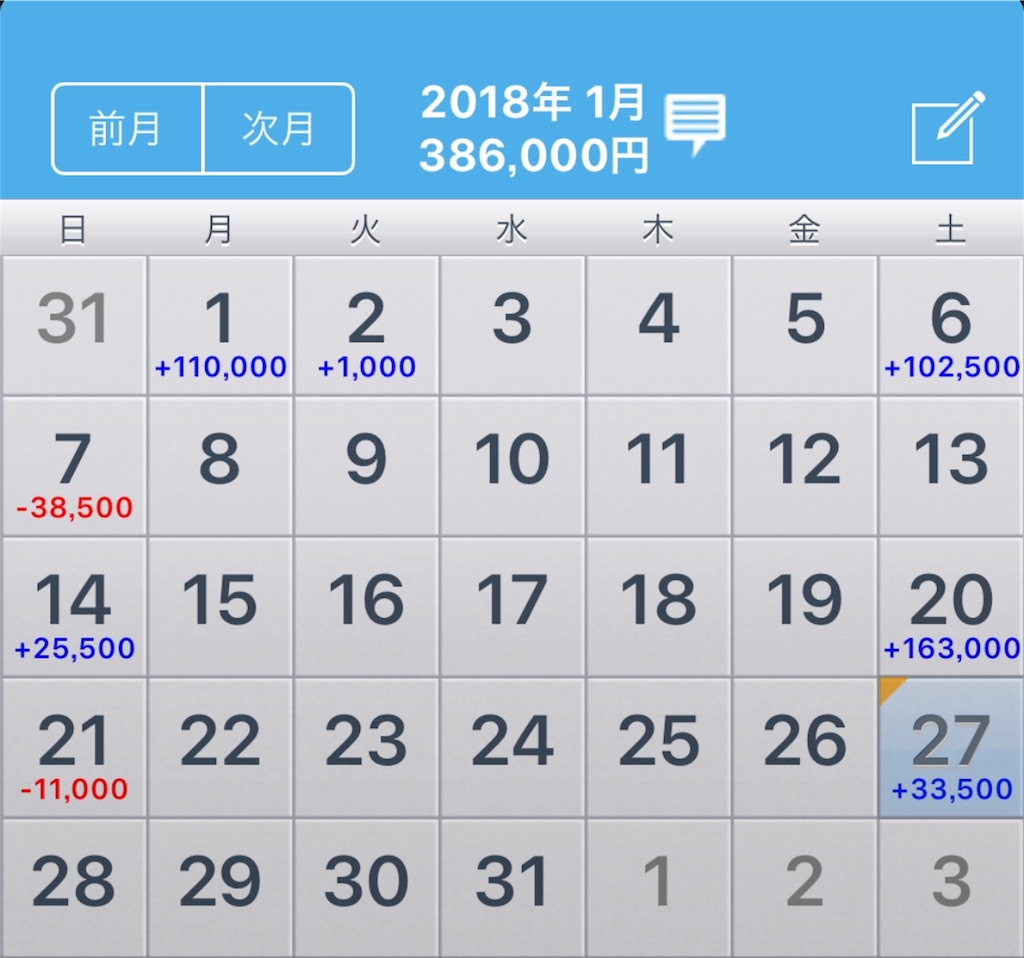 f:id:ichichi55:20180227173944j:image