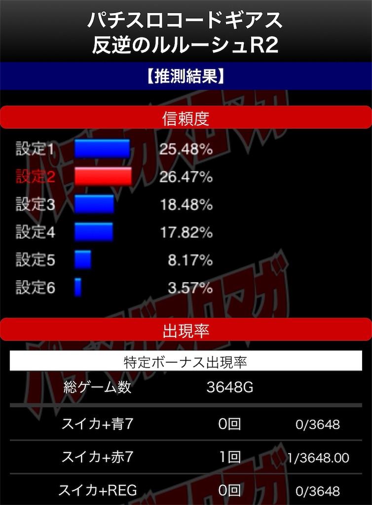 f:id:ichichi55:20180227182033j:image