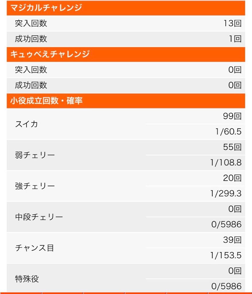 f:id:ichichi55:20180331154353j:image