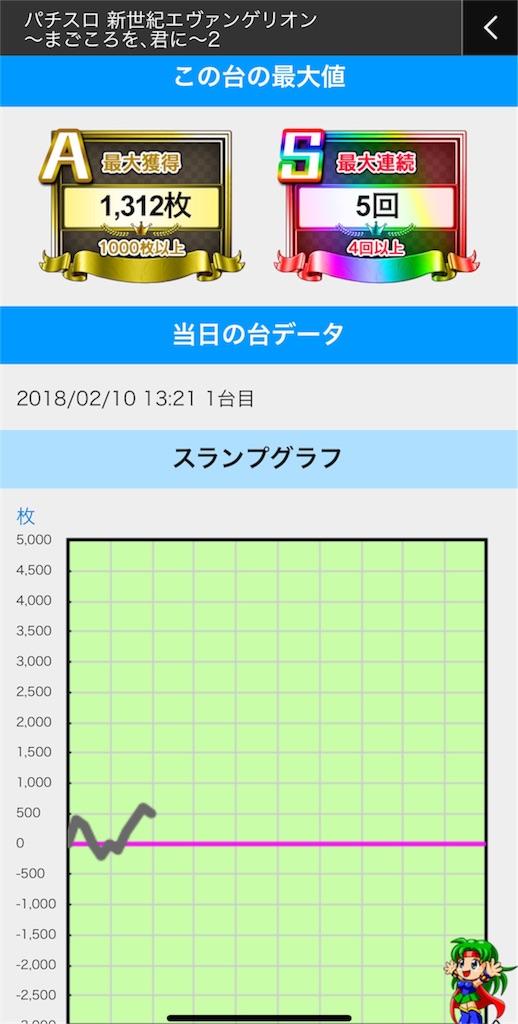 f:id:ichichi55:20180331160030j:image