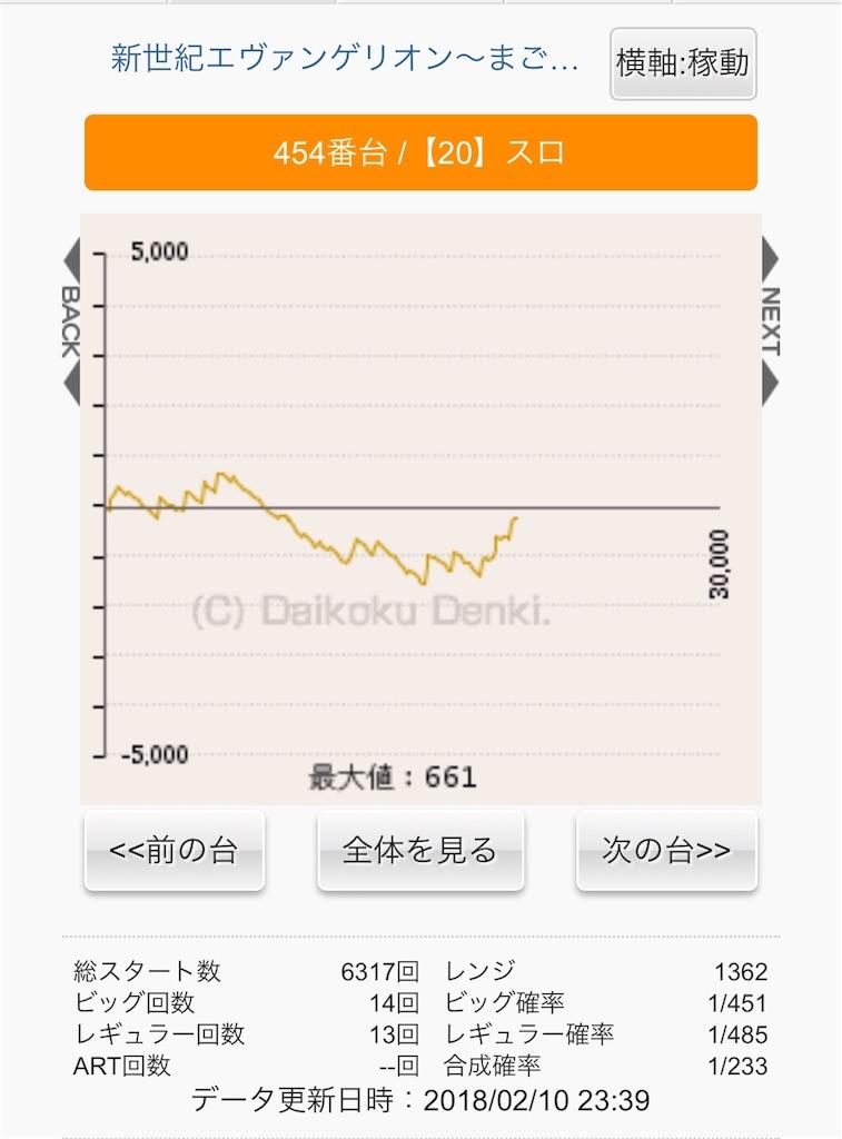 f:id:ichichi55:20180331160432j:image