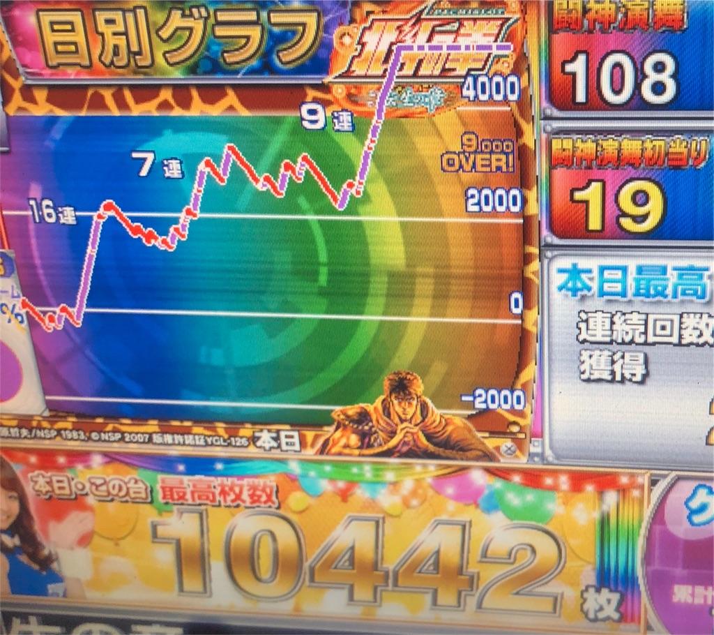 f:id:ichichi55:20180515142622j:image