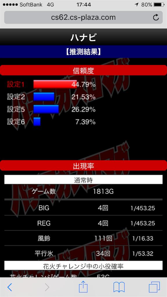 f:id:ichichi77:20161225223430p:image