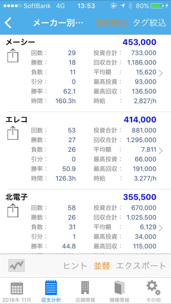 f:id:ichichi77:20161231135720p:image