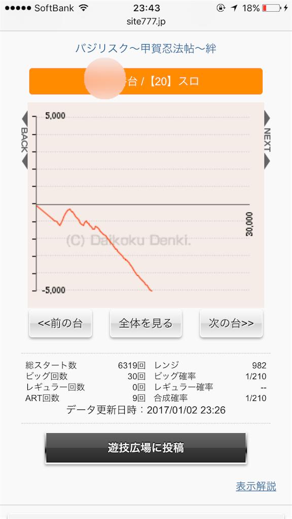 f:id:ichichi77:20170102234416p:image