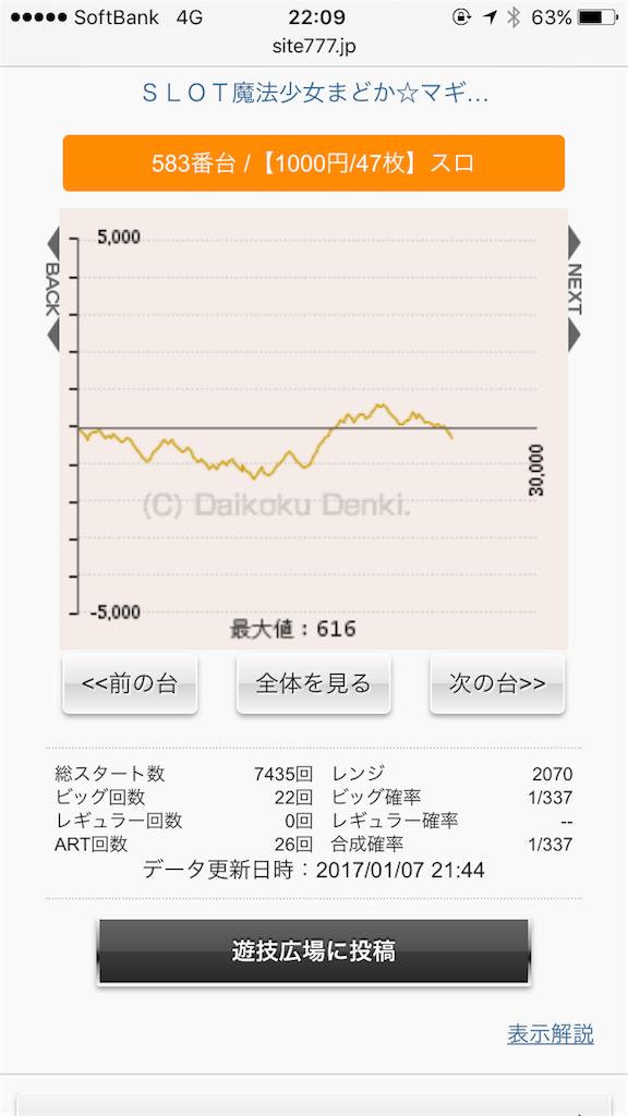 f:id:ichichi77:20170107230116p:image