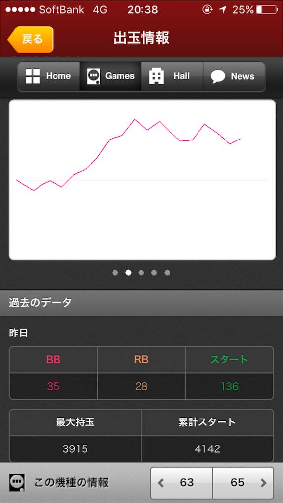 f:id:ichichi77:20170122203904p:image