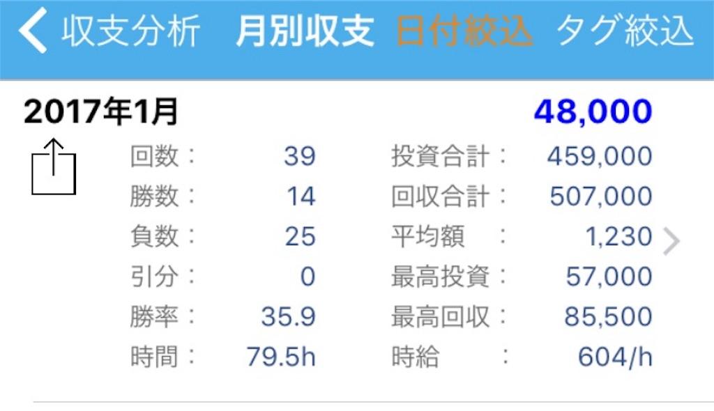 f:id:ichichi77:20170131215006j:image