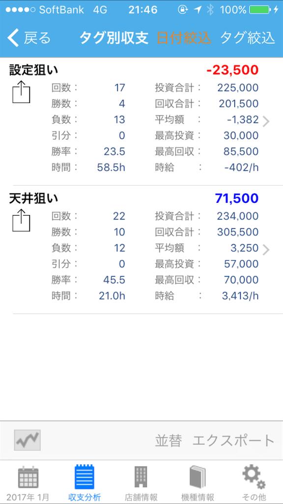 f:id:ichichi77:20170131220752p:image