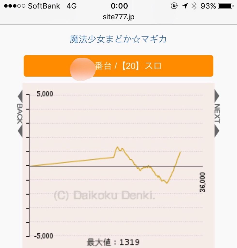 f:id:ichichi77:20170212000214j:image