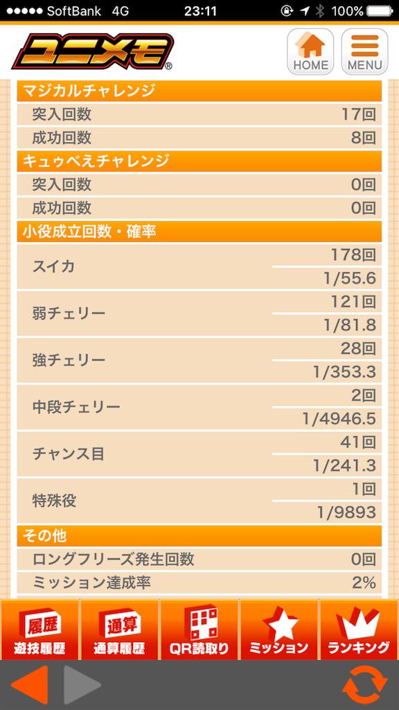 f:id:ichichi77:20170212000309p:image