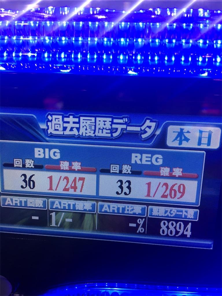 f:id:ichichi77:20170219191413j:image