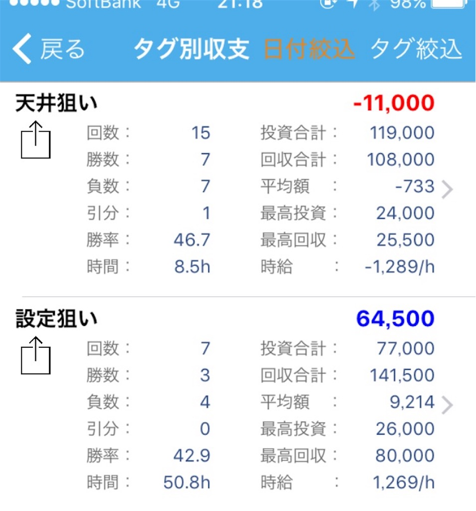 f:id:ichichi77:20170228230915j:image