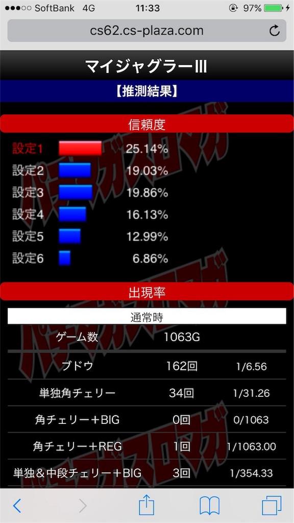 f:id:ichichi77:20170305233432j:image