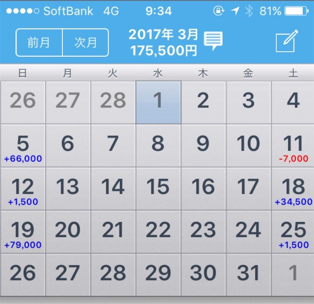 f:id:ichichi77:20170401093657j:image