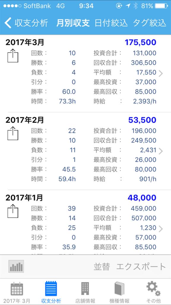 f:id:ichichi77:20170401093856p:image