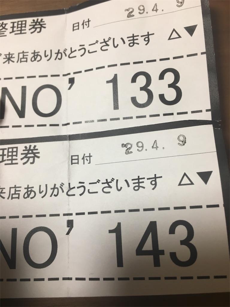 f:id:ichichi77:20170409205910j:image