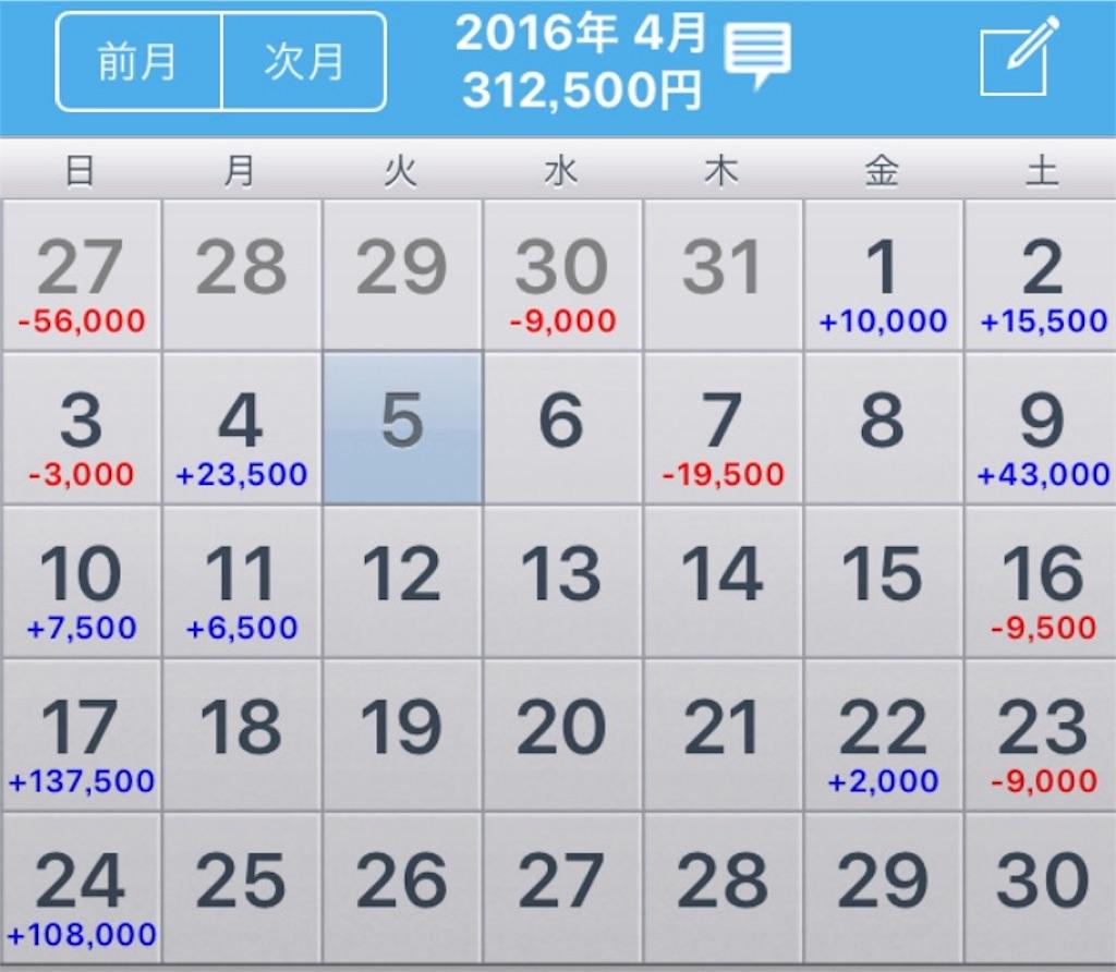 f:id:ichichi77:20170430231847j:image