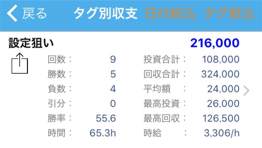 f:id:ichichi77:20170501093736j:image