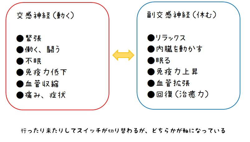 f:id:ichigo-it:20181202171702j:plain