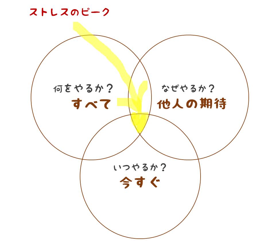 f:id:ichigo-it:20190212233249p:plain:h300