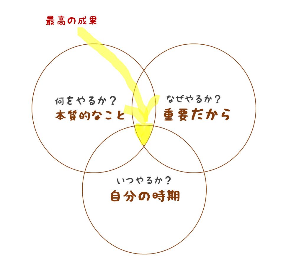 f:id:ichigo-it:20190212233358p:plain:h300