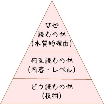 f:id:ichigo-it:20190213181852p:plain:h300