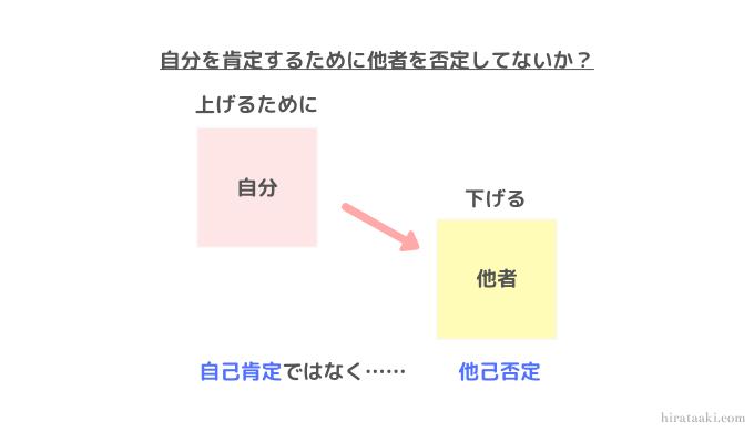 f:id:ichigo-it:20200330194645p:plain