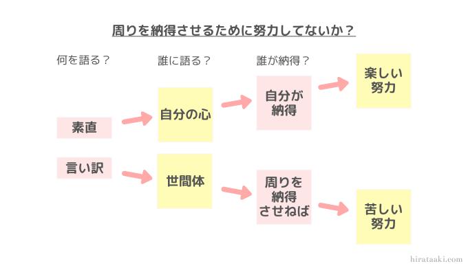 f:id:ichigo-it:20200330194652p:plain