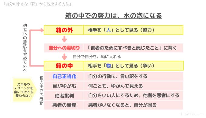 f:id:ichigo-it:20200331232518p:plain