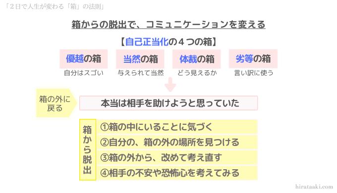 f:id:ichigo-it:20200401212132p:plain