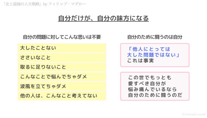 f:id:ichigo-it:20200410203158p:plain