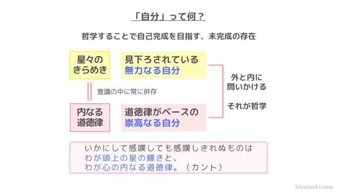 f:id:ichigo-it:20200419160408p:plain