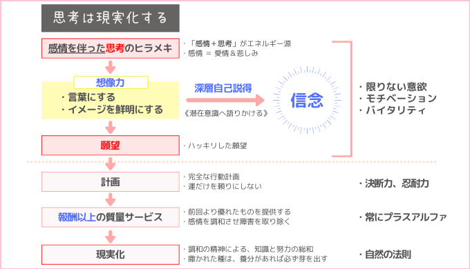 f:id:ichigo-it:20200522000556p:plain