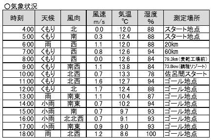 f:id:ichigo1213:20160705175357j:plain