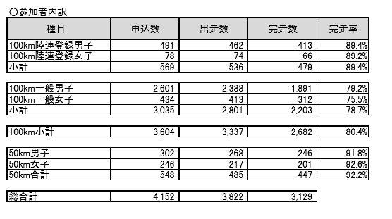 f:id:ichigo1213:20160705175556j:plain