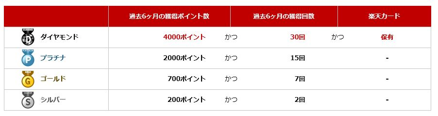f:id:ichigo1213:20160906155148j:plain
