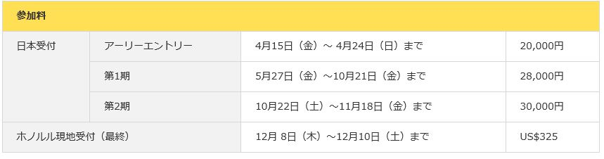f:id:ichigo1213:20161222112233j:plain