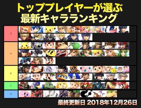 f:id:ichigo_games:20190101100233j:image