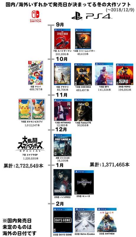 f:id:ichigo_games:20190101222927j:image