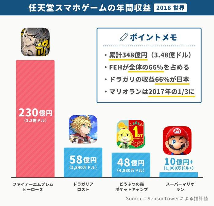 f:id:ichigo_games:20190111041555j:image