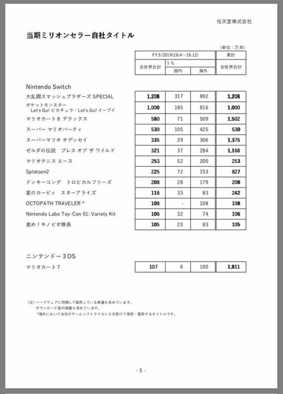 f:id:ichigo_games:20190207014918j:image