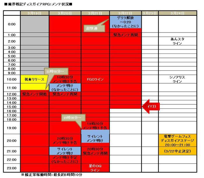 f:id:ichigo_games:20190325144913j:image