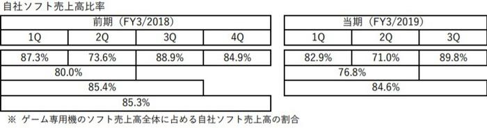 f:id:ichigo_games:20190415162250j:image
